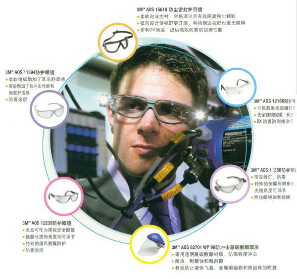 听力及眼面部防护产品防护眼镜及面部防护产品